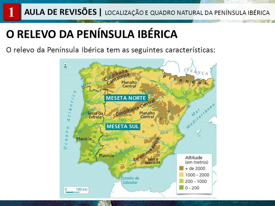 O RELEVO DA PENÍNSULA IBÉRICA