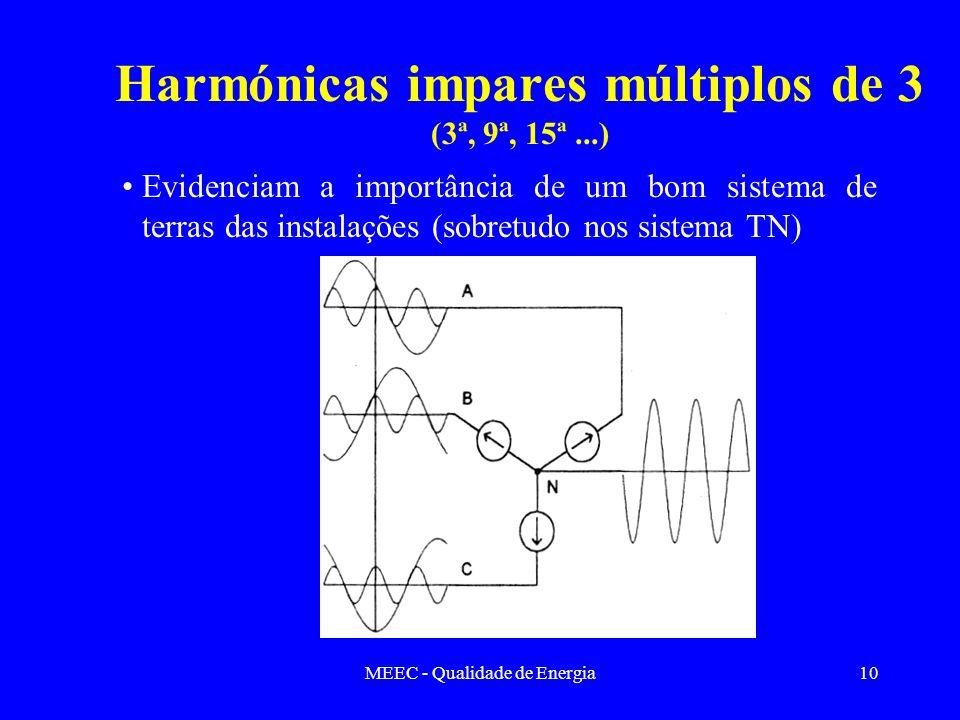 Harmónicas impares múltiplos de 3 (3ª, 9ª, 15ª ...)