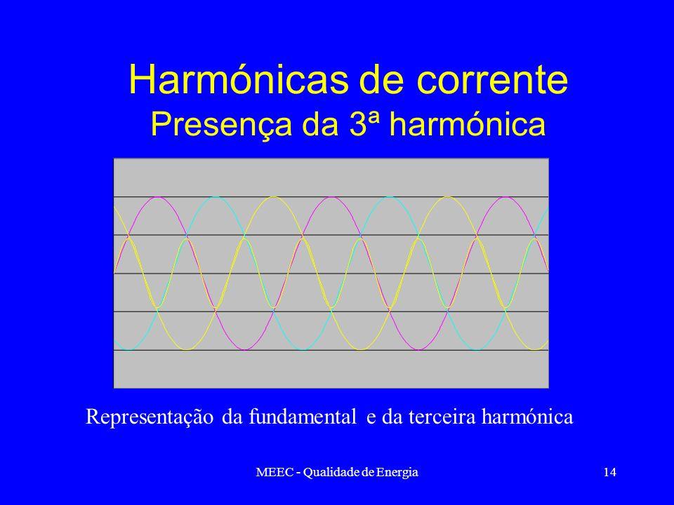 Harmónicas de corrente Presença da 3ª harmónica