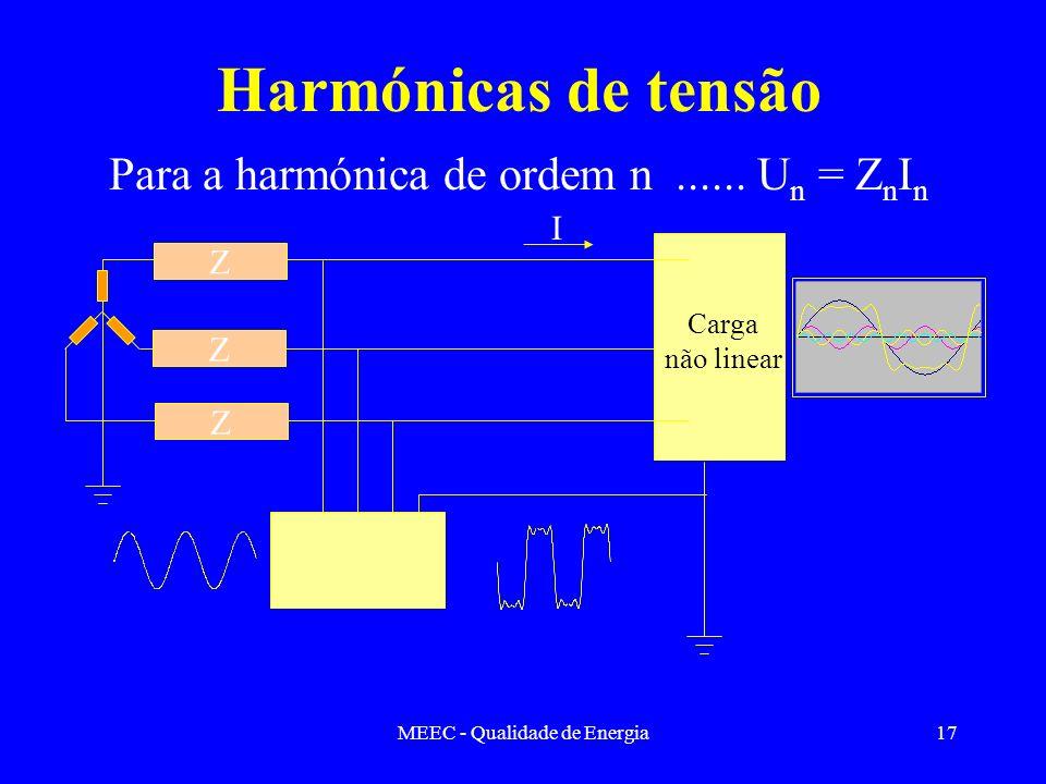 Harmónicas de tensão Para a harmónica de ordem n ...... Un = ZnIn I Z