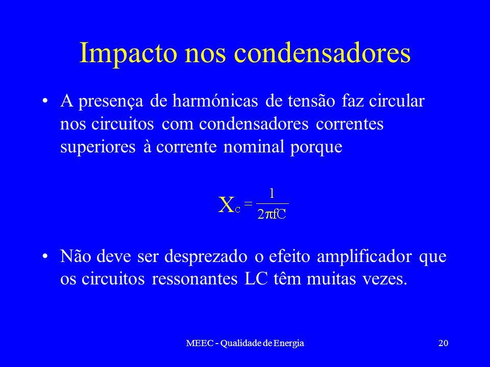 Impacto nos condensadores