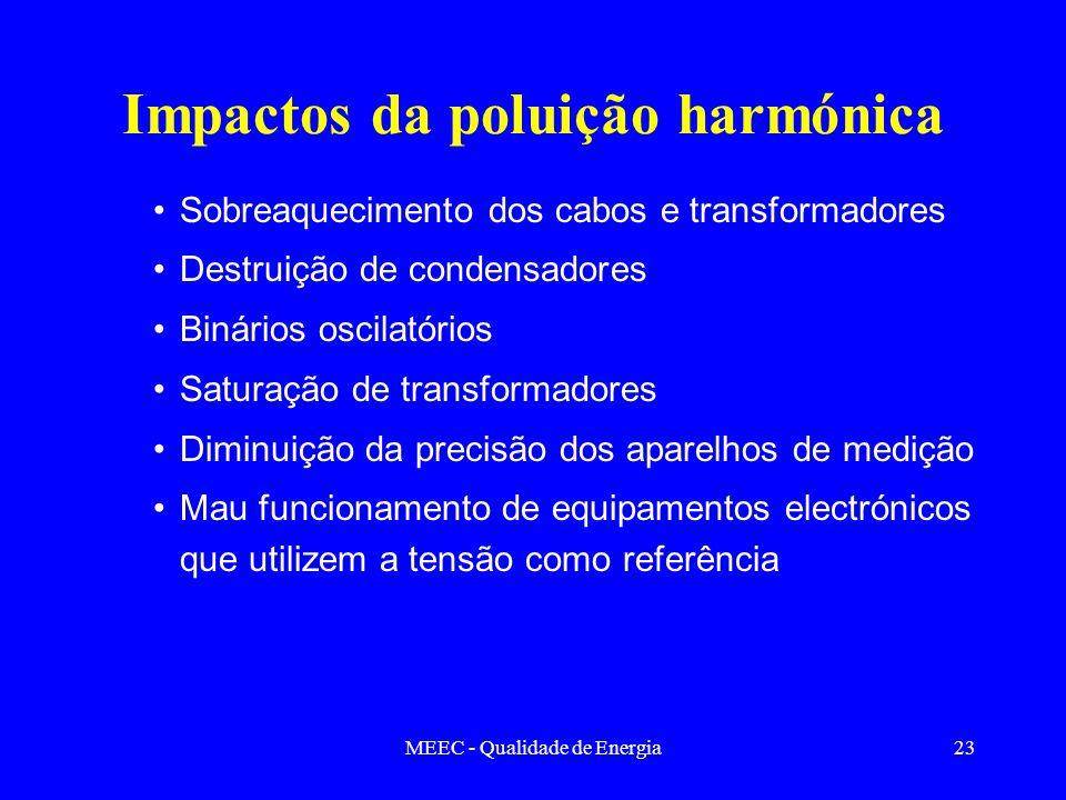 Impactos da poluição harmónica