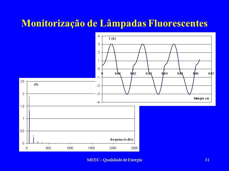 Monitorização de Lâmpadas Fluorescentes