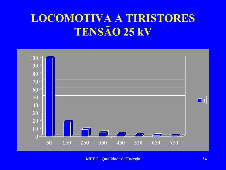 LOCOMOTIVA A TIRISTORES TENSÃO 25 kV