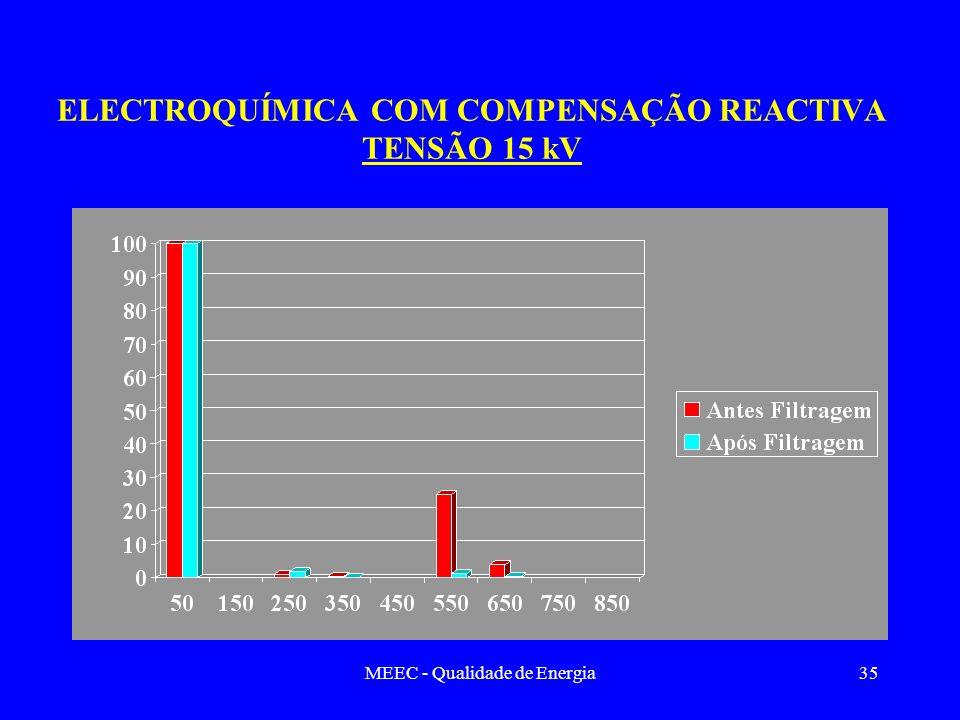 ELECTROQUÍMICA COM COMPENSAÇÃO REACTIVA TENSÃO 15 kV