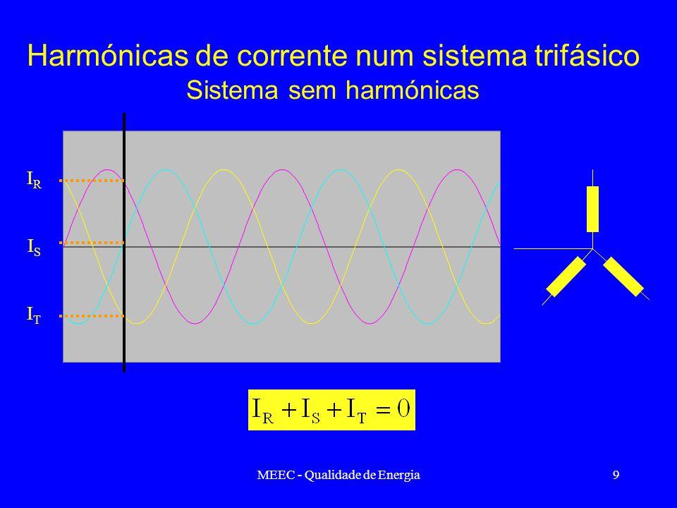 Harmónicas de corrente num sistema trifásico Sistema sem harmónicas