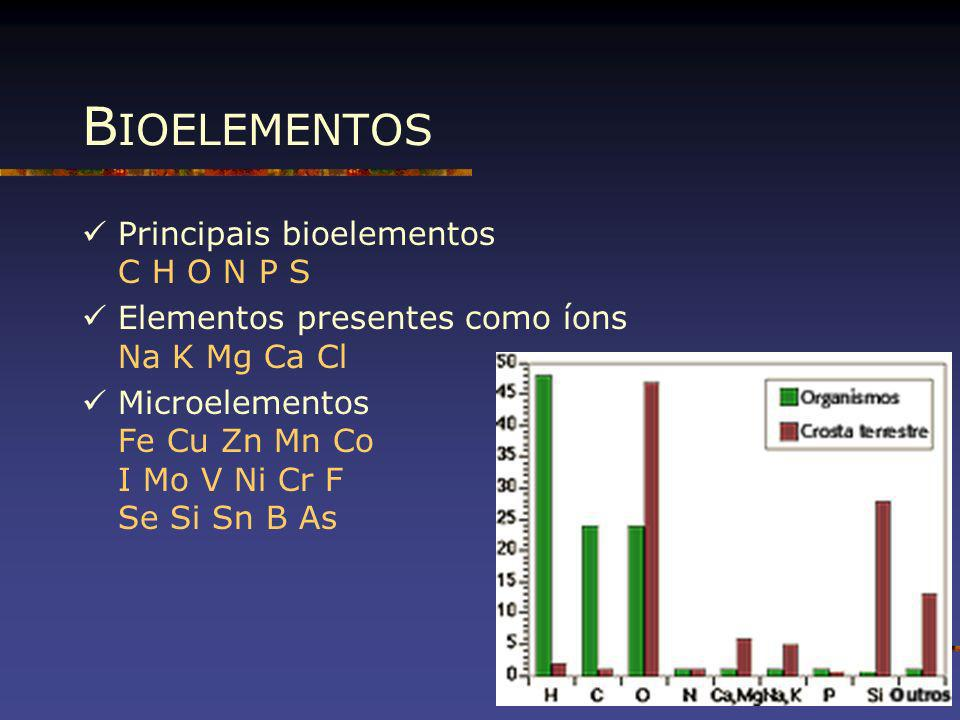 BIOELEMENTOS Principais bioelementos C H O N P S