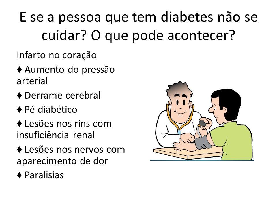 E se a pessoa que tem diabetes não se cuidar O que pode acontecer