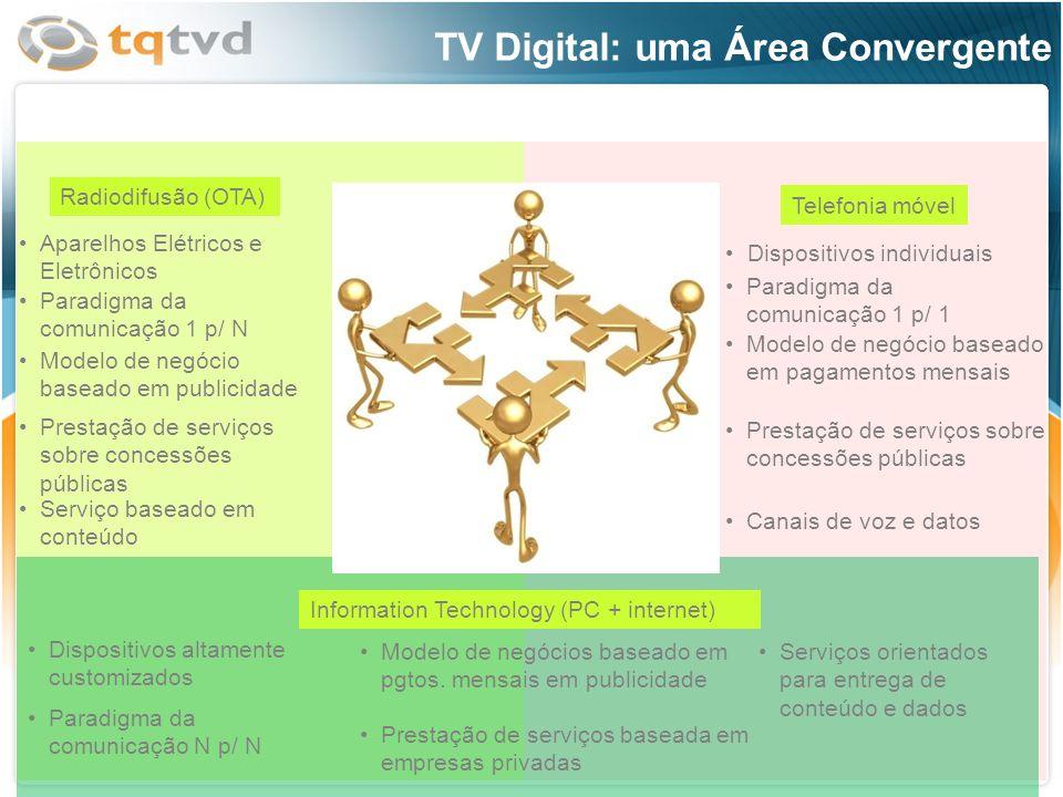 TV Digital: uma Área Convergente