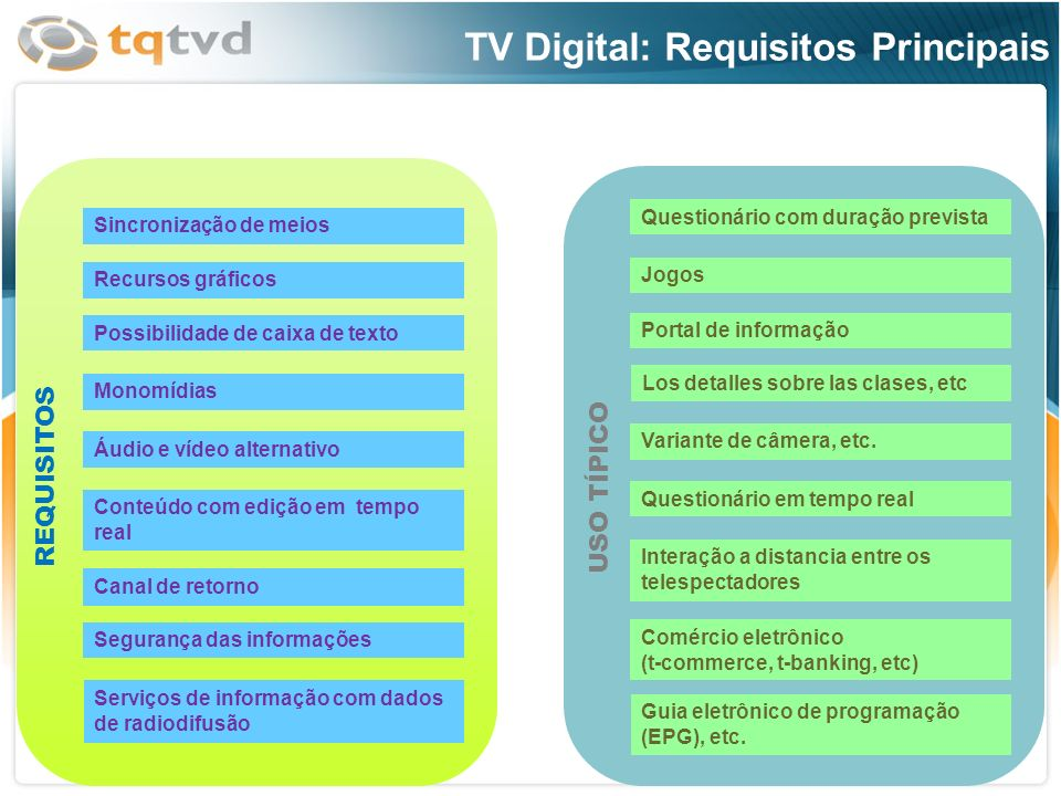 TV Digital: Requisitos Principais