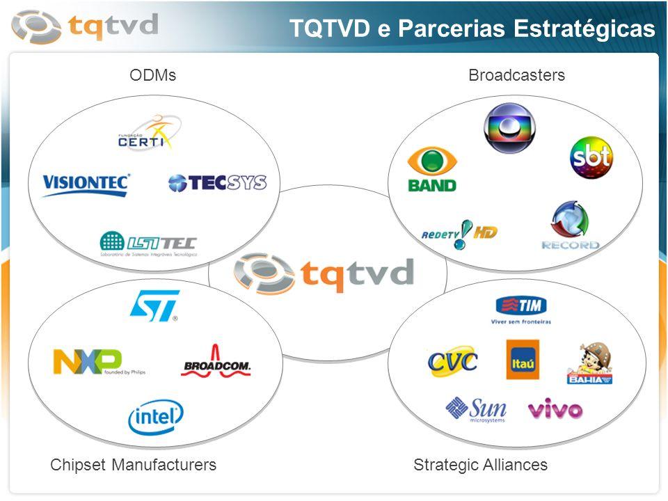 TQTVD e Parcerias Estratégicas