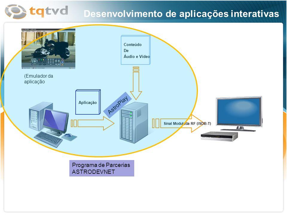 Desenvolvimento de aplicações interativas