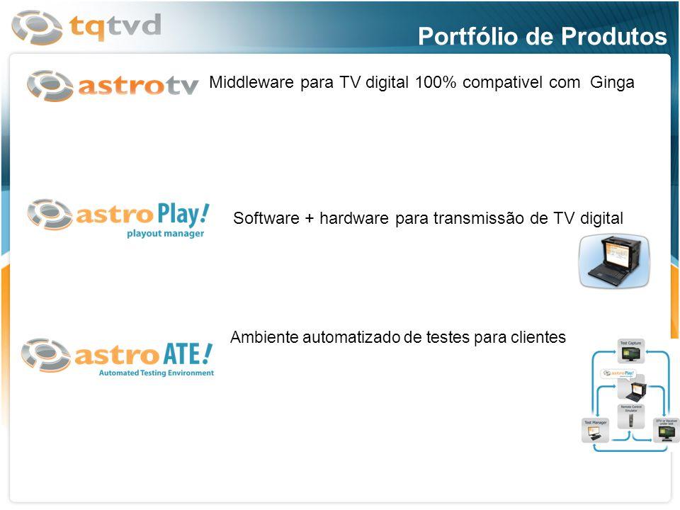 Portfólio de Produtos Middleware para TV digital 100% compativel com Ginga. Software + hardware para transmissão de TV digital.