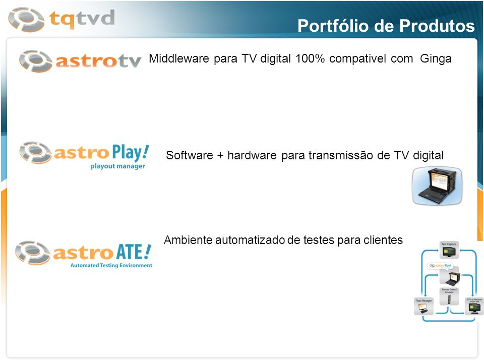 Portfólio de ProdutosMiddleware para TV digital 100% compativel com Ginga. Software + hardware para transmissão de TV digital.