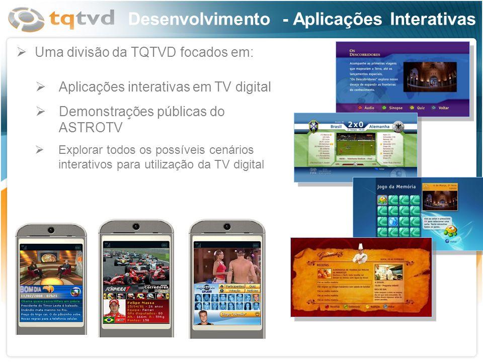 Desenvolvimento - Aplicações Interativas