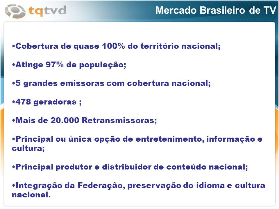 Mercado Brasileiro de TV