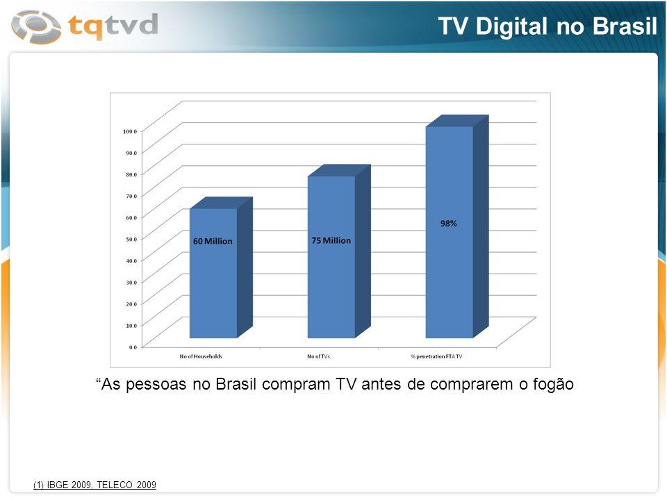 As pessoas no Brasil compram TV antes de comprarem o fogão