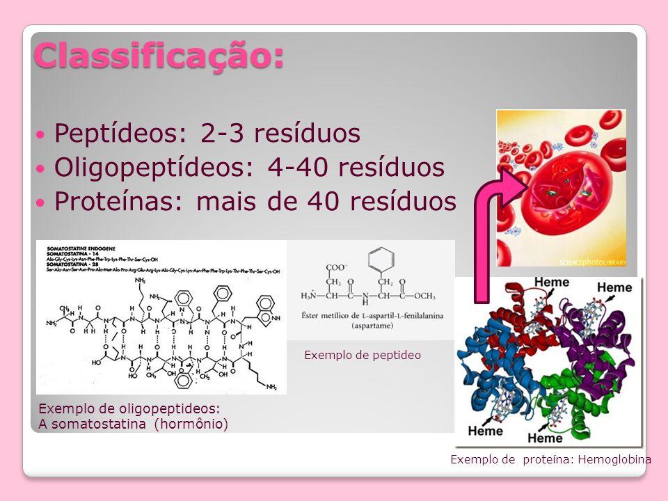 Classificação: Peptídeos: 2-3 resíduos Oligopeptídeos: 4-40 resíduos