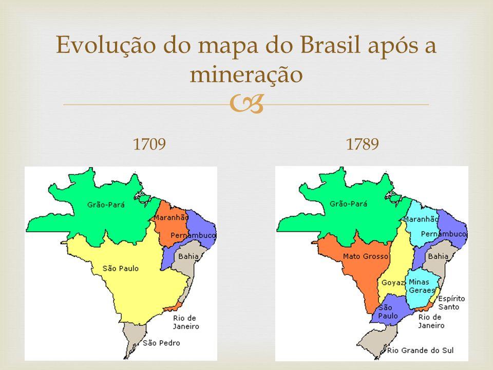 Evolução do mapa do Brasil após a mineração