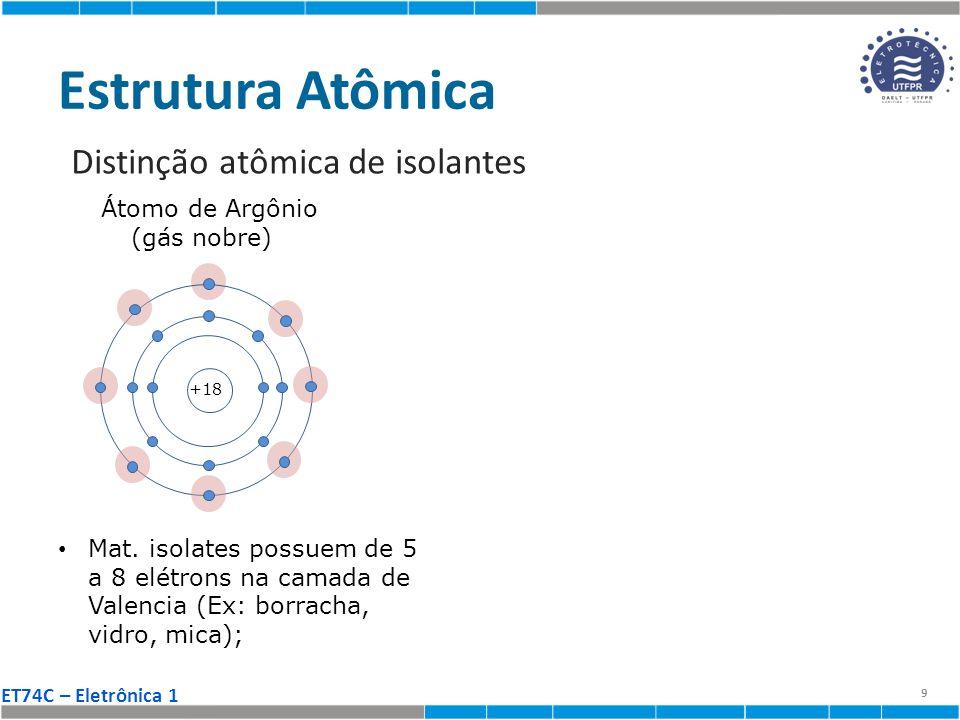 Estrutura atomica fisica