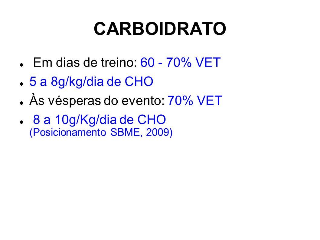 CARBOIDRATO Em dias de treino: 60 - 70% VET 5 a 8g/kg/dia de CHO