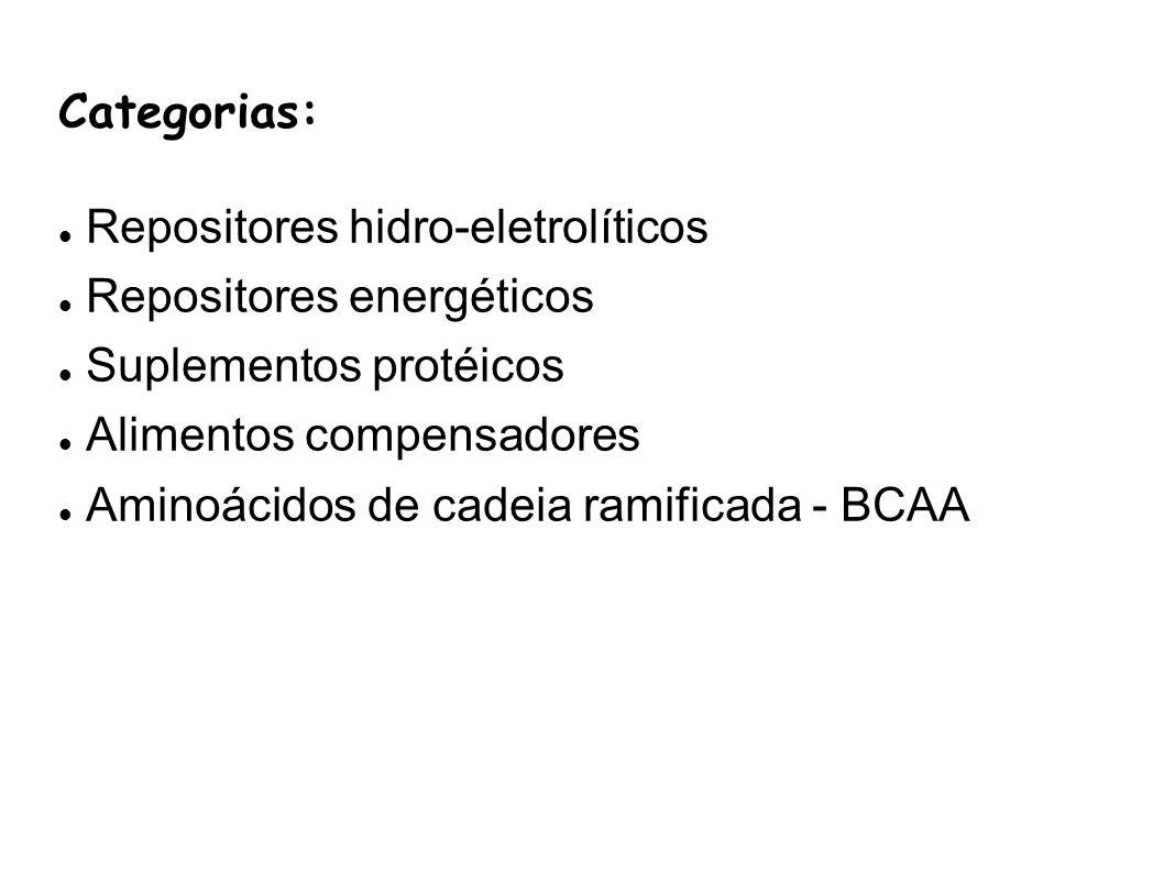 Categorias: Repositores hidro-eletrolíticos. Repositores energéticos. Suplementos protéicos. Alimentos compensadores.