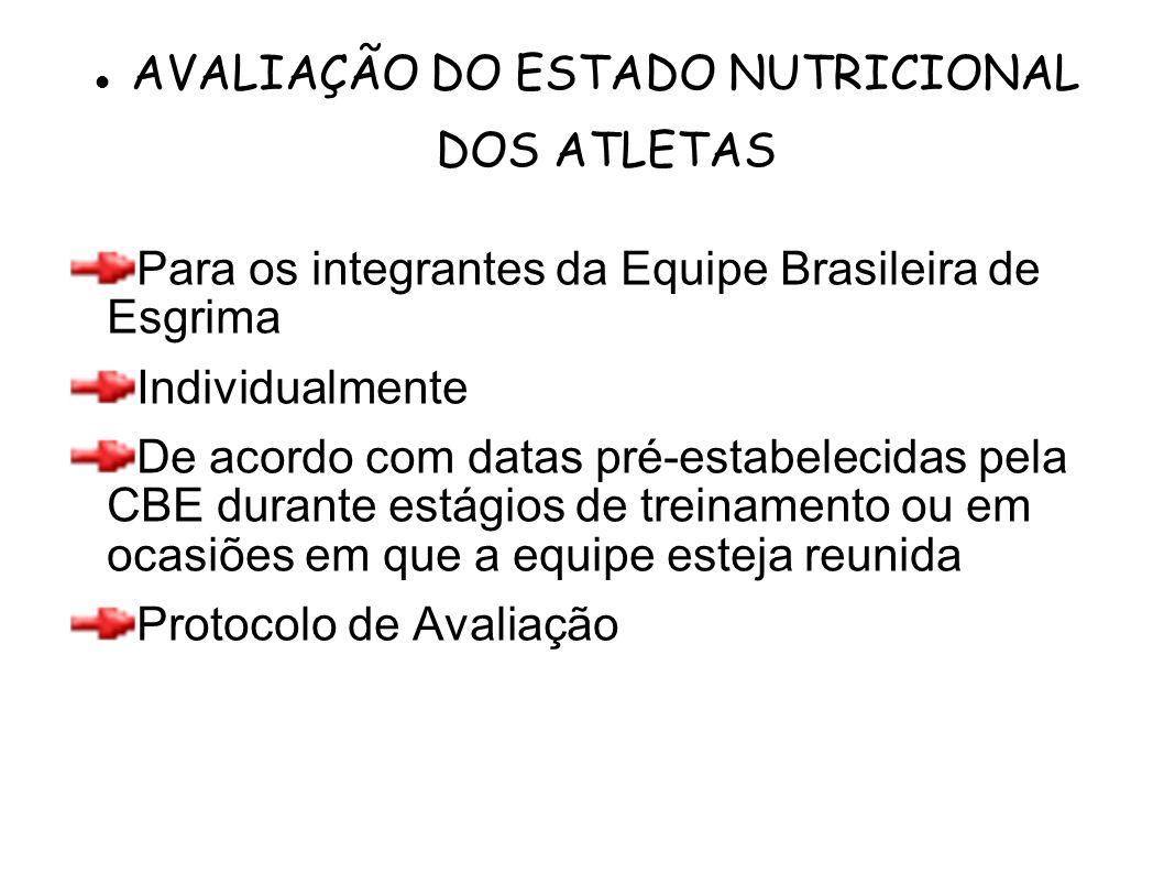 AVALIAÇÃO DO ESTADO NUTRICIONAL DOS ATLETAS