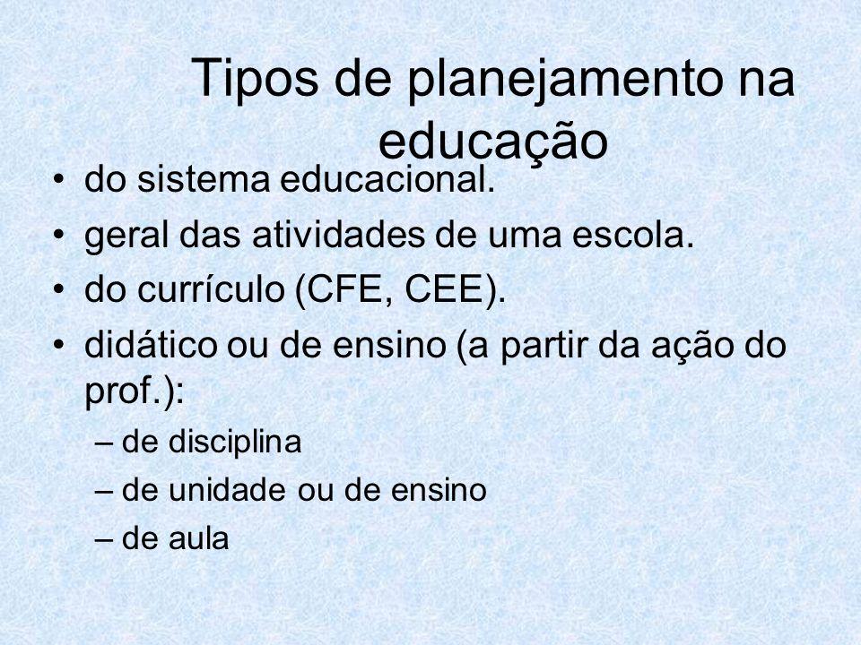 Tipos de planejamento na educação