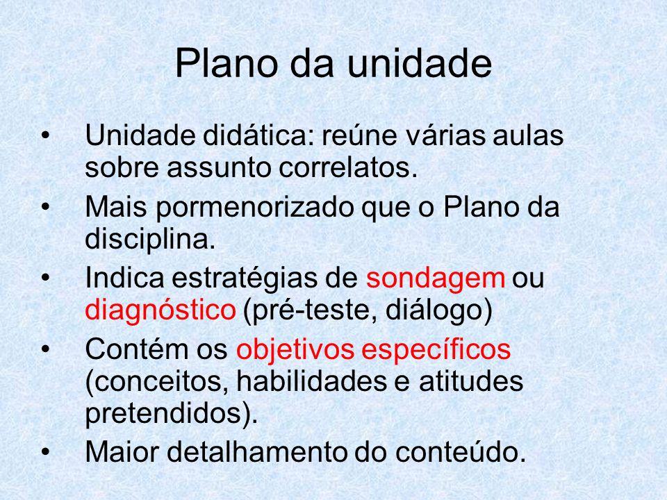 Plano da unidade Unidade didática: reúne várias aulas sobre assunto correlatos. Mais pormenorizado que o Plano da disciplina.