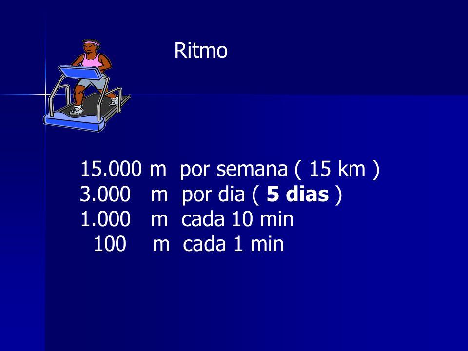 Ritmo 15.000 m por semana ( 15 km ) 3.000 m por dia ( 5 dias ) 1.000 m cada 10 min.