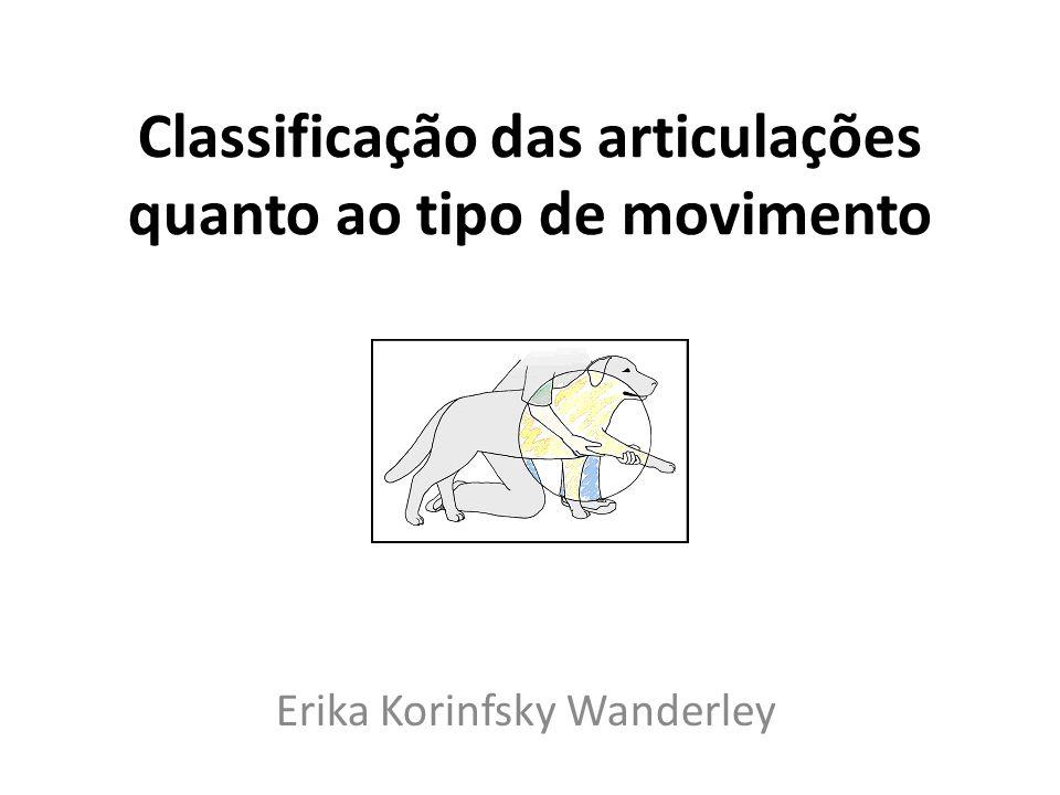 Classificação das articulações quanto ao tipo de movimento