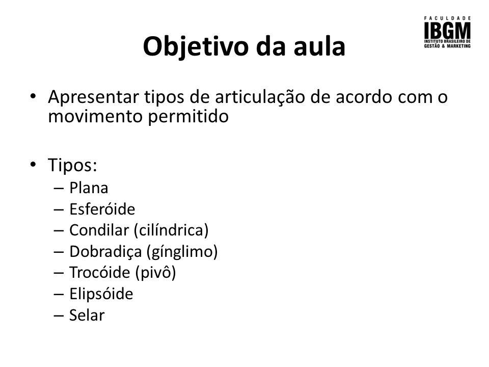 Objetivo da aula Apresentar tipos de articulação de acordo com o movimento permitido. Tipos: Plana.