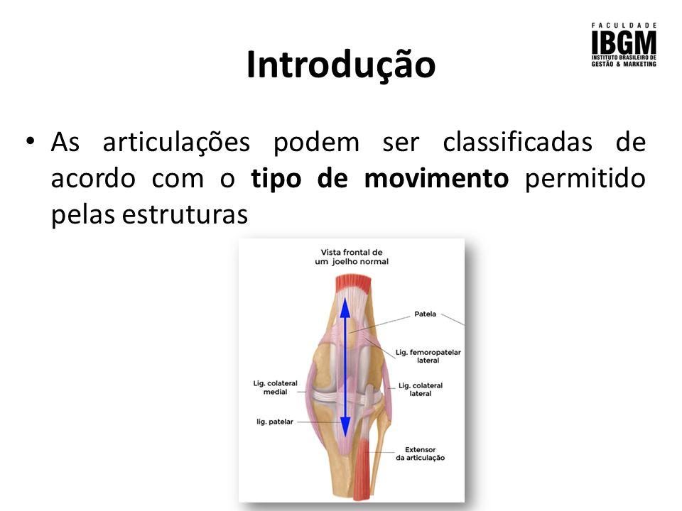Introdução As articulações podem ser classificadas de acordo com o tipo de movimento permitido pelas estruturas.