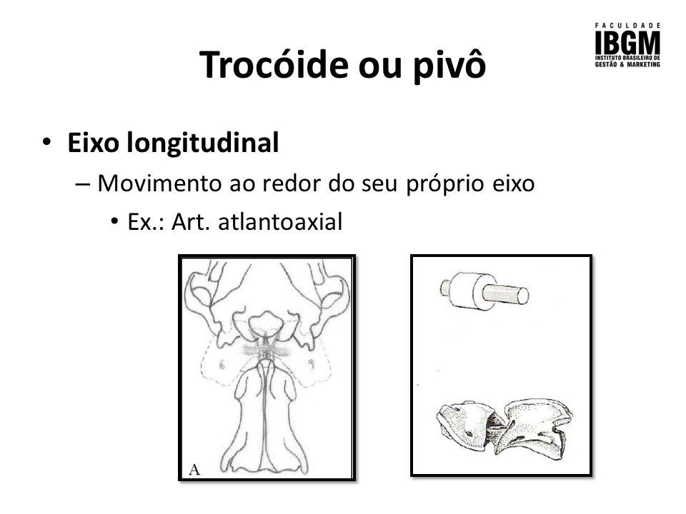 Trocóide ou pivô Eixo longitudinal