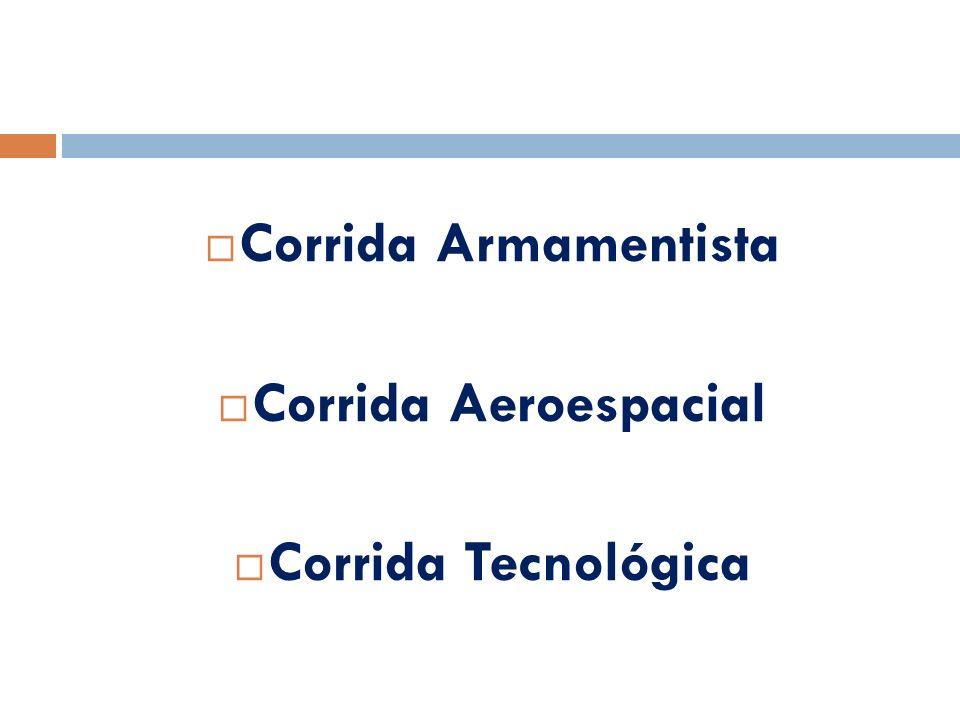 Corrida Armamentista Corrida Aeroespacial Corrida Tecnológica