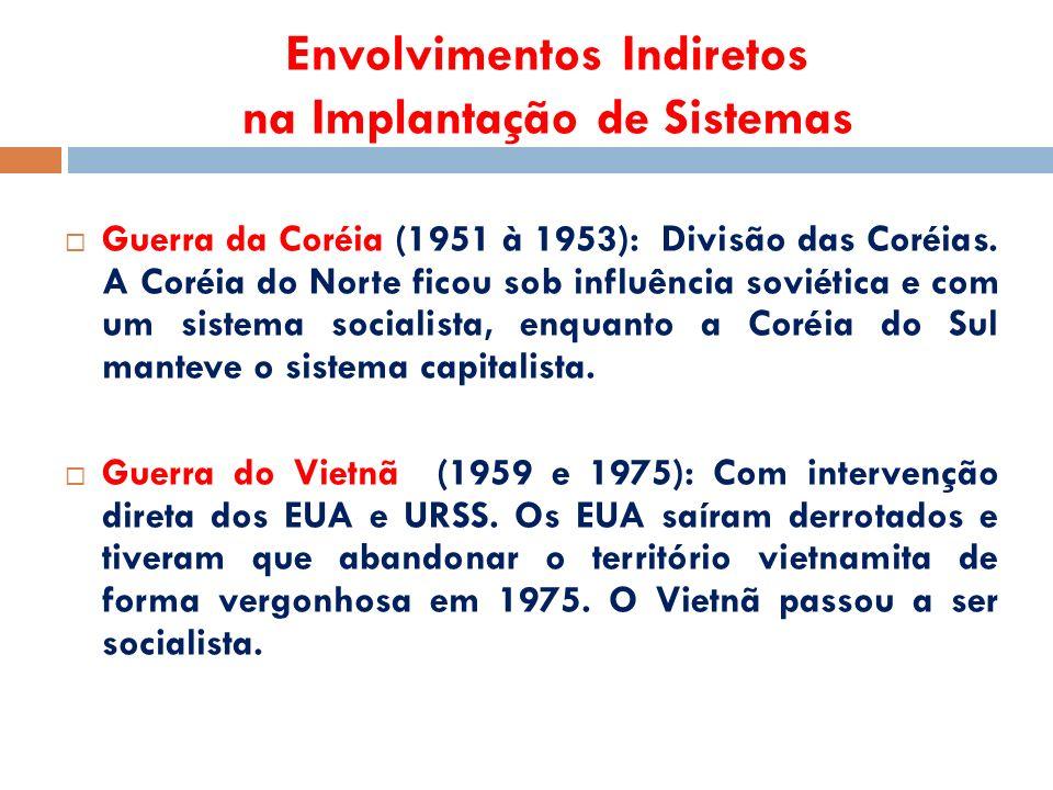Envolvimentos Indiretos na Implantação de Sistemas