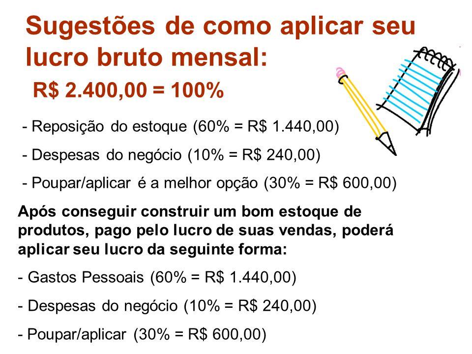 Sugestões de como aplicar seu lucro bruto mensal: R$ 2.400,00 = 100%