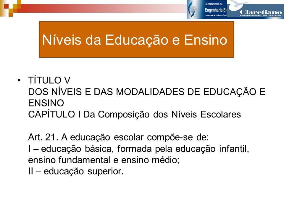 Níveis da Educação e Ensino