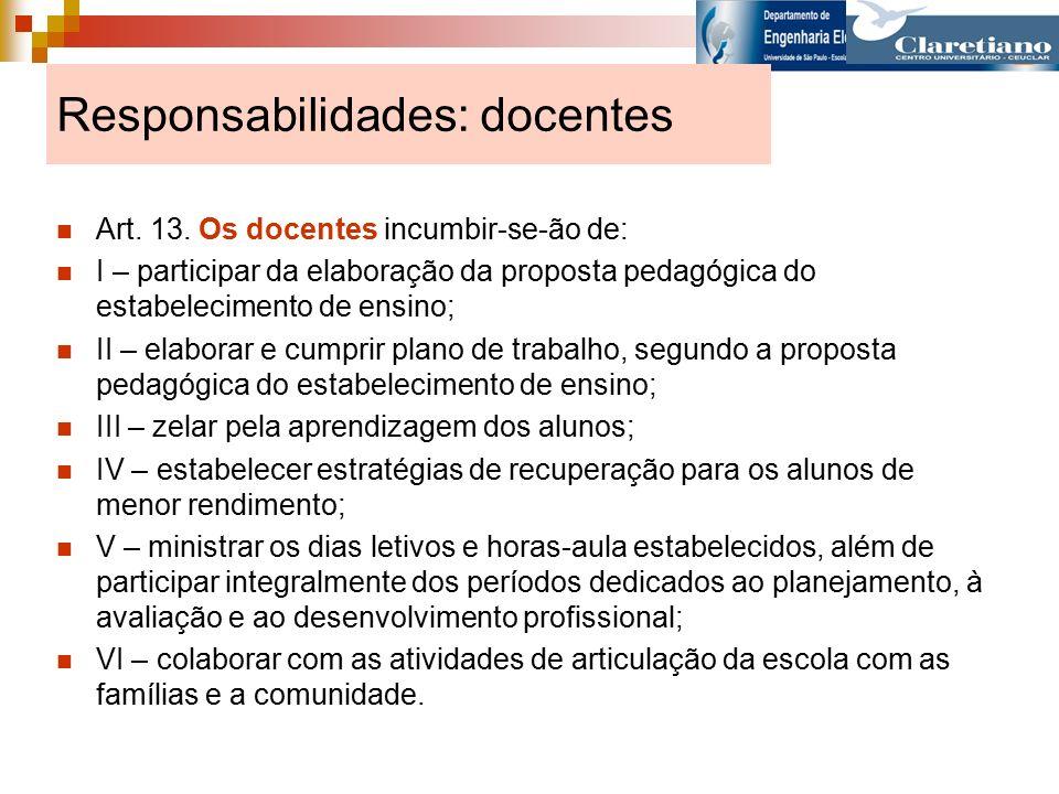 Responsabilidades: docentes