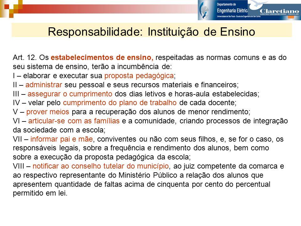 Responsabilidade: Instituição de Ensino