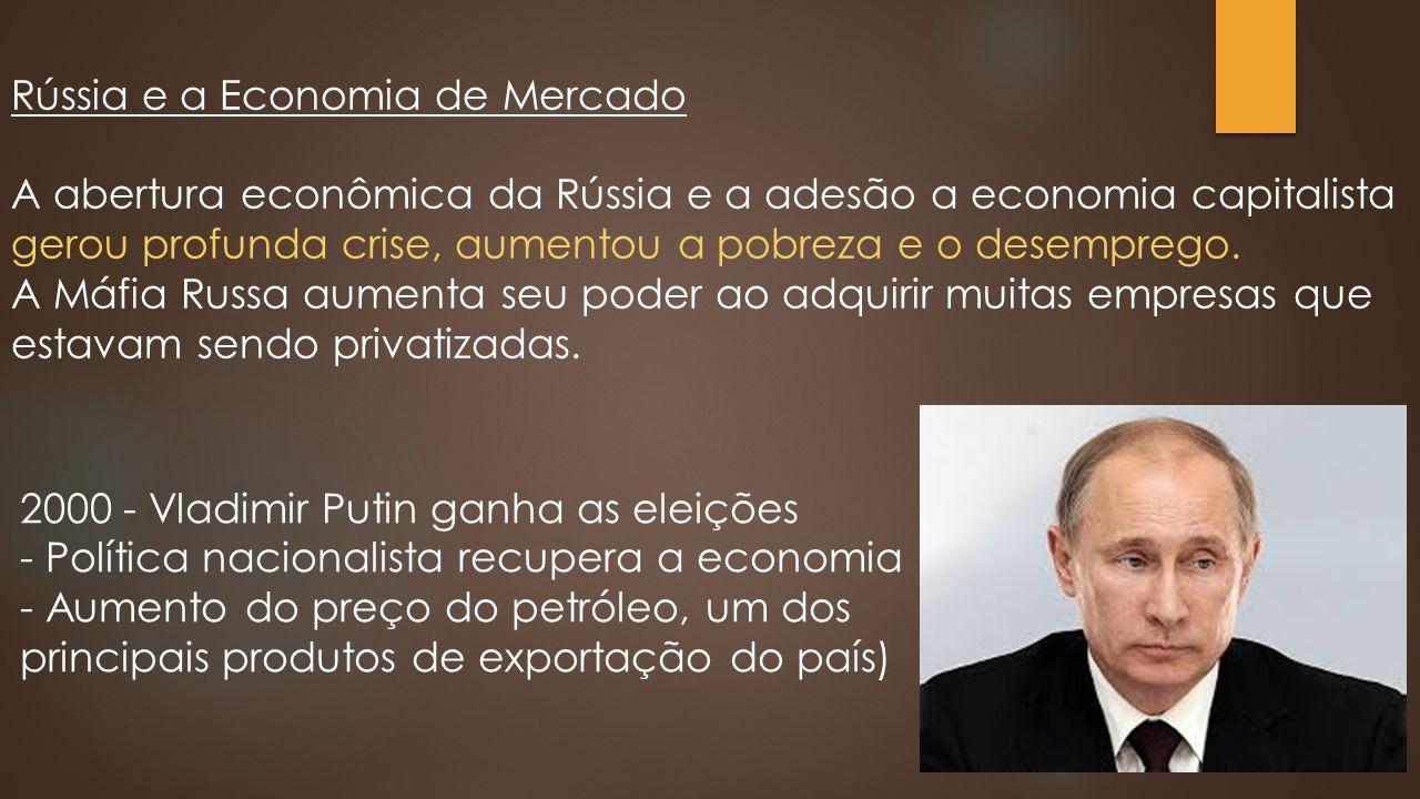 Rússia e a Economia de Mercado