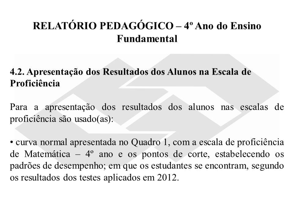 Suficiente RELATÓRIO PEDAGÓGICO - MATEMÁTICA 4º ANO DO ENSINO FUNDAMENTAL  EX46