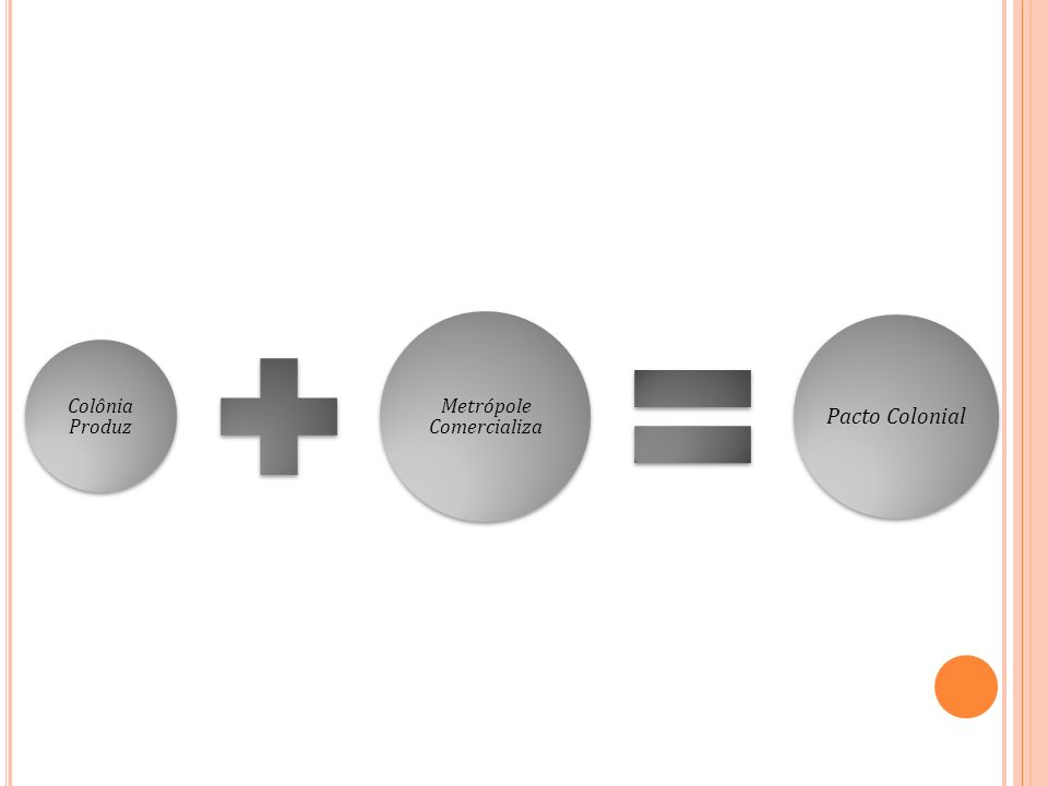 Metrópole Comercializa