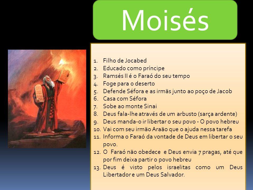 Moisés Filho de Jocabed Educado como príncipe
