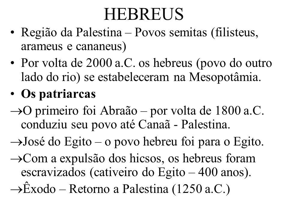 HEBREUS Região da Palestina – Povos semitas (filisteus, arameus e cananeus)