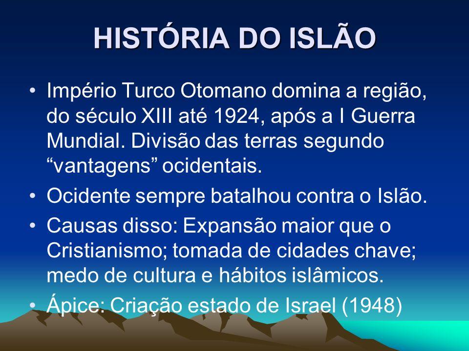 HISTÓRIA DO ISLÃO