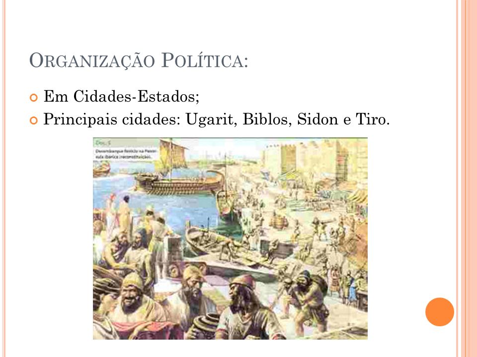 Organização Política: