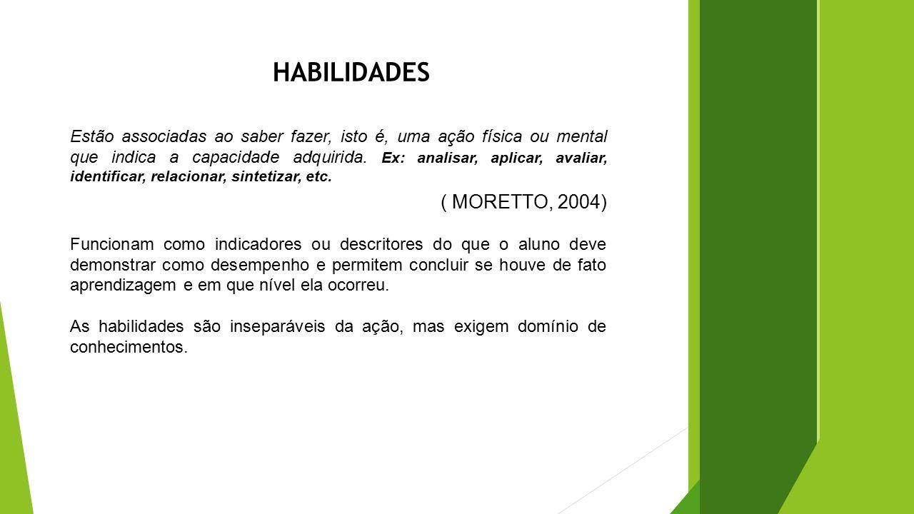 HABILIDADES ( MORETTO, 2004)