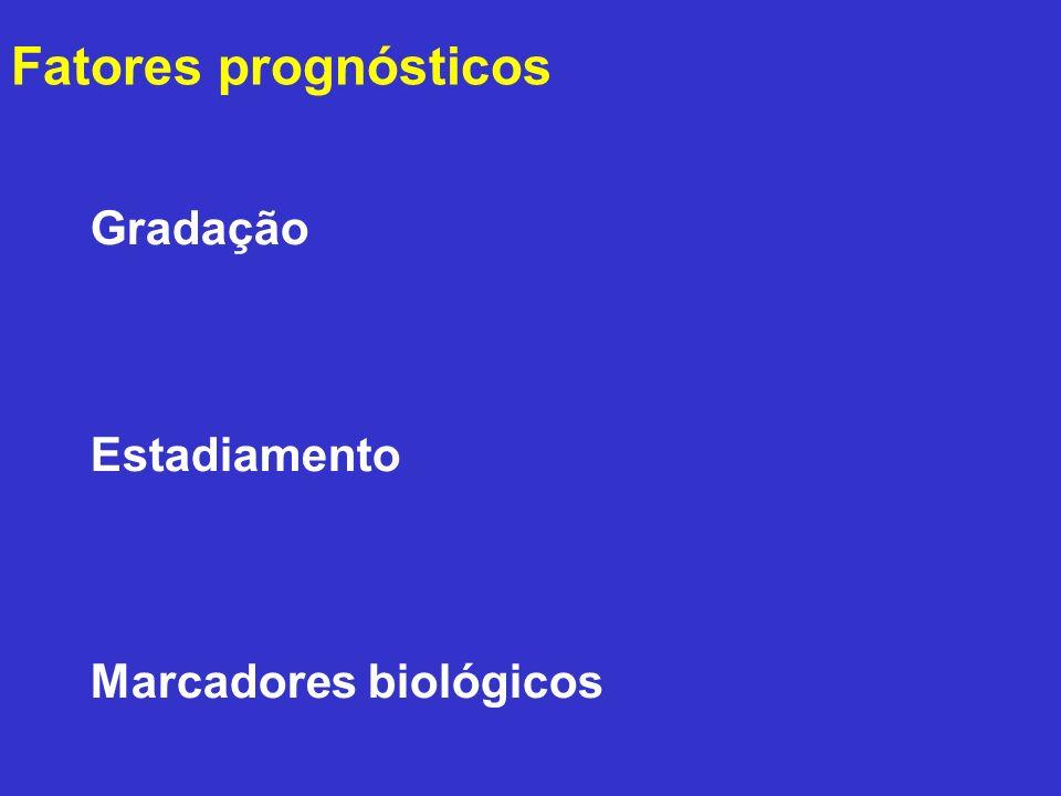 Fatores prognósticos Gradação Estadiamento Marcadores biológicos