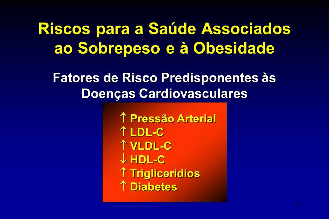 Riscos para a Saúde Associados ao Sobrepeso e à Obesidade